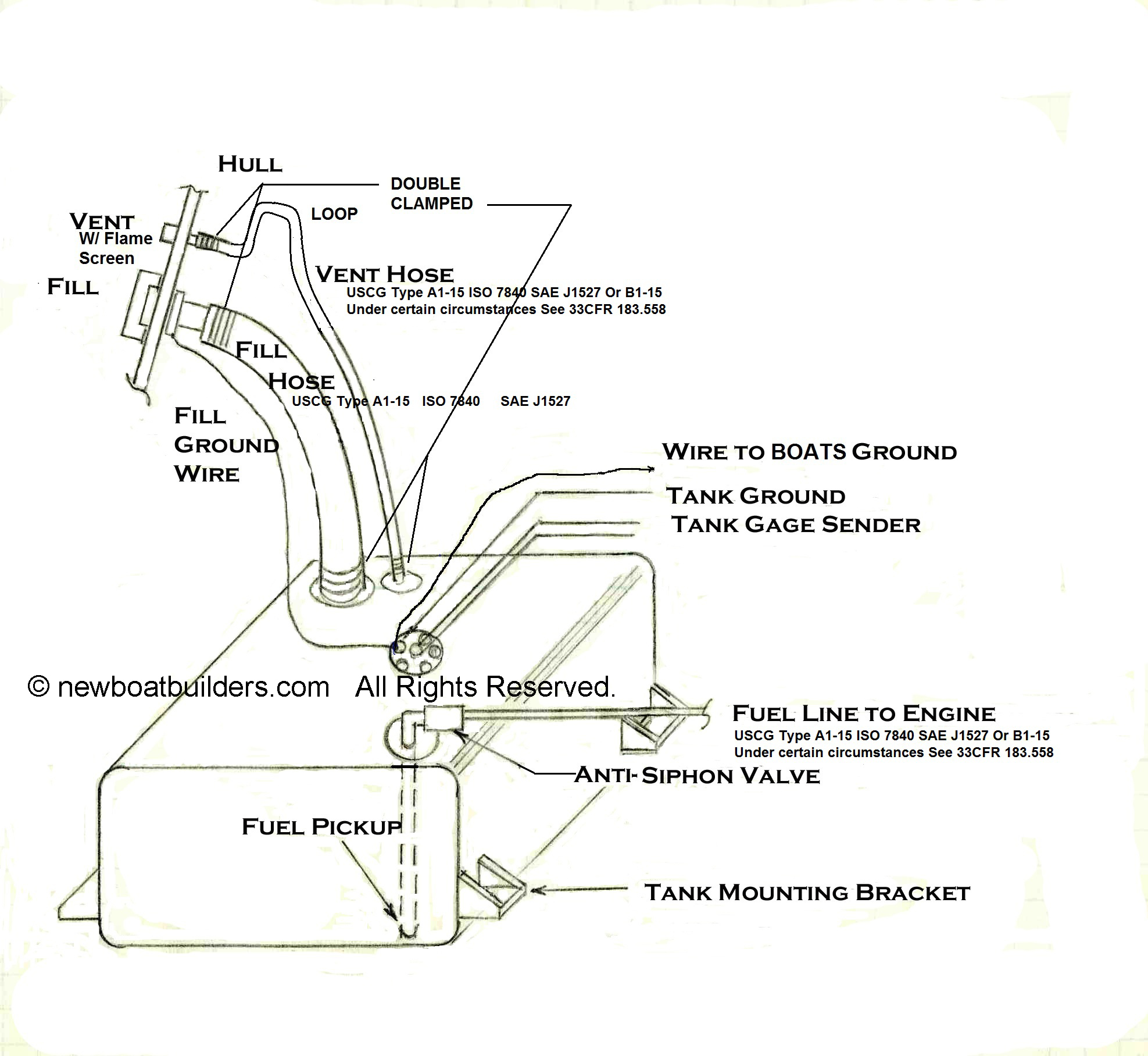Fuel_Tank boat building regulations boat fuel system fuel tank diagram Trailer Wiring Diagram at webbmarketing.co