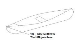 HIN Location on a canoe