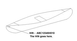 HIN Location on a canoe