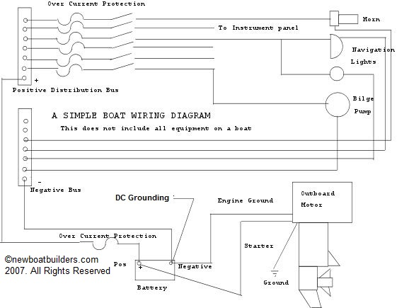 Boat Building Standards | Basic Electricity | Direct Current| Simple on 6v to 12v conversion diagram, basic dc electricity diagram, basic home wiring circuits, ac to dc converter diagram, dc to ac circuit diagram, basic 12 volt wiring diagrams, basic wiring schematics, basic earth's magnetic field diagram,