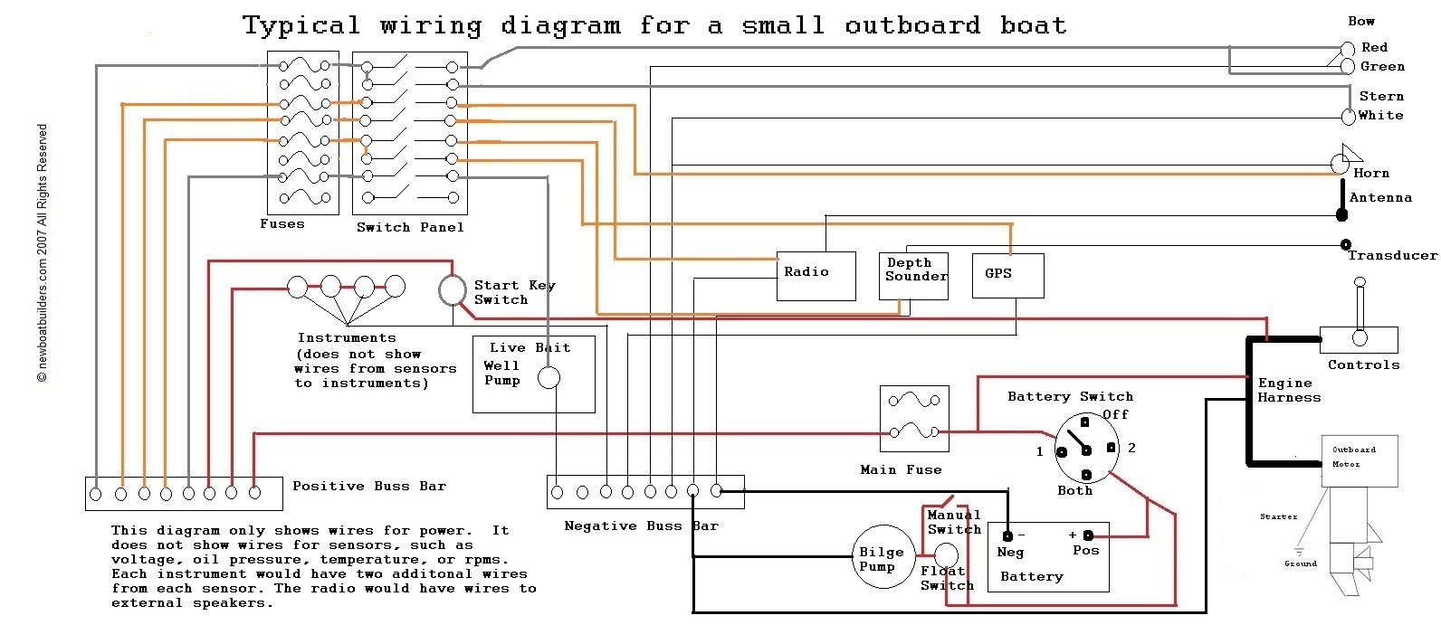 wiring diagram boat simple wiring diagram rh david huggett co uk