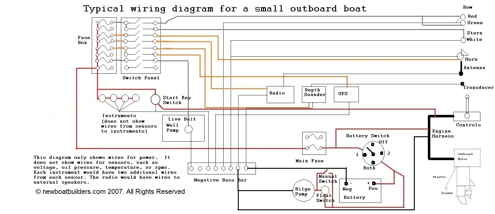 Simple 4 Wire Alternator Wiring Diagram from newboatbuilders.com