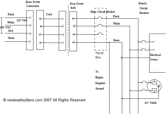 electricalAC1 boat building standards basic electricity more alternating current Circuit Breaker Wiring Diagram Symbol at panicattacktreatment.co