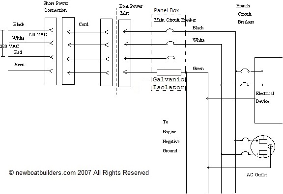 AC Circuits with Galvanic Isolator