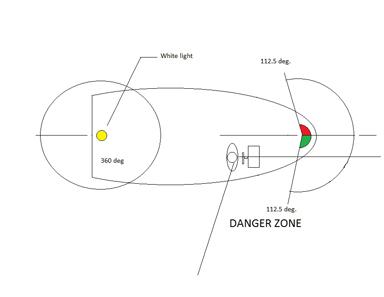 Navigation Light Sectors