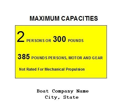 Capacity Label
